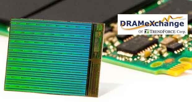 DRAMeXchange