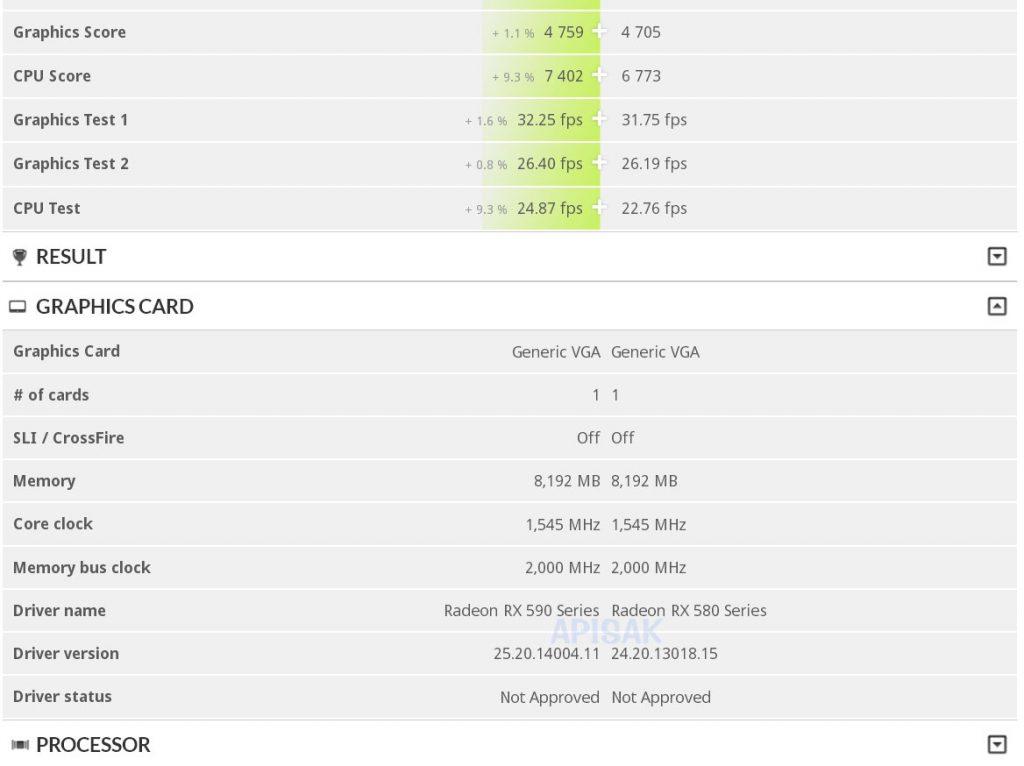 Une Radeon RX 590 au catalogue AMD ?