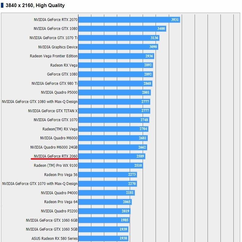 GeForce RTX 2060 – Benchmark Final Fantasy XV