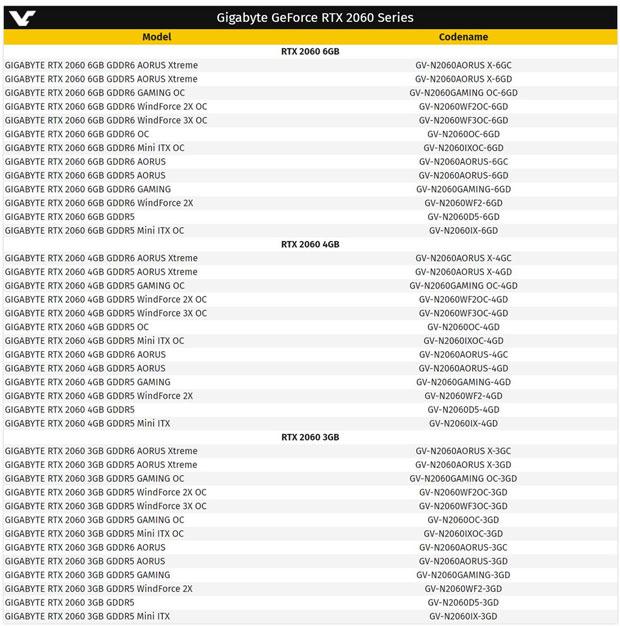 GeForce RTX 2060 de Nvidia