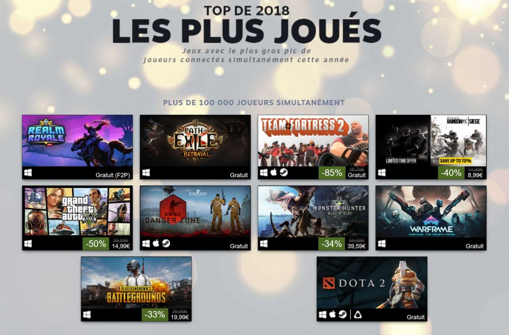 Le top de 2018 de Steam, les plus joués