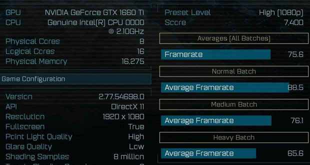 GeForce GTX 1660 Ti et le benchmark Ashes of the Singularity