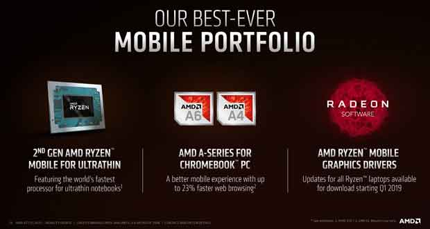 2019 AMD Mobility Update CES 2019