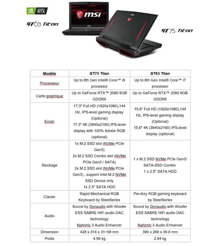 Ordinateurs portables GT63 Titan & GT75 Titan de MSI