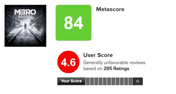 Metro Exodus - Notation Metacritic