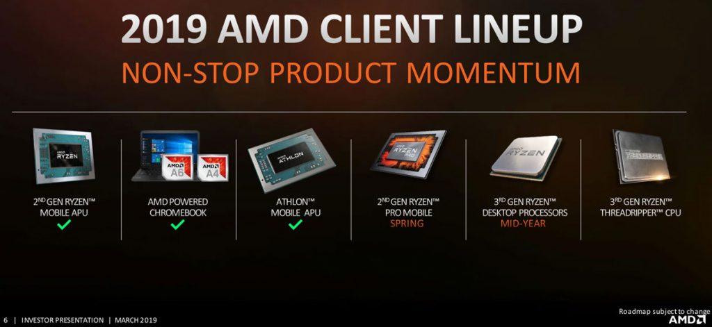 Ryzen et Ryzen Threadripper de 3ème génération - AMD