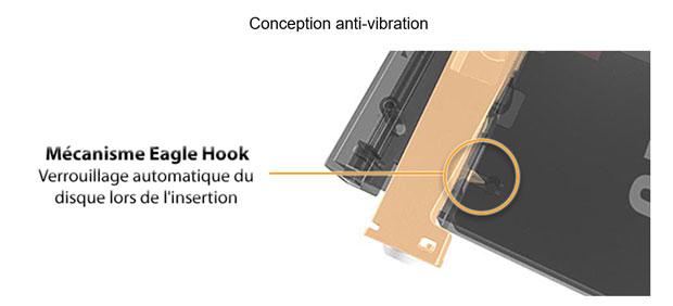 Conception anti-vibration