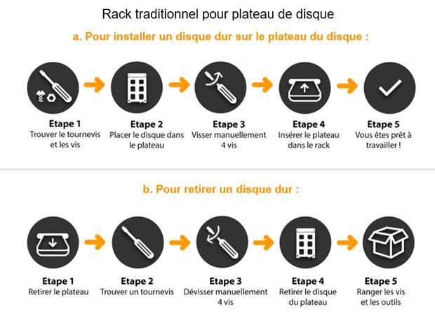 Icy Dock - Rack traditionnel pour plateau de disque