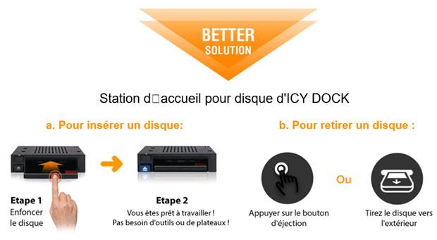 Station d'accueil pour disque d'ICY DOCK