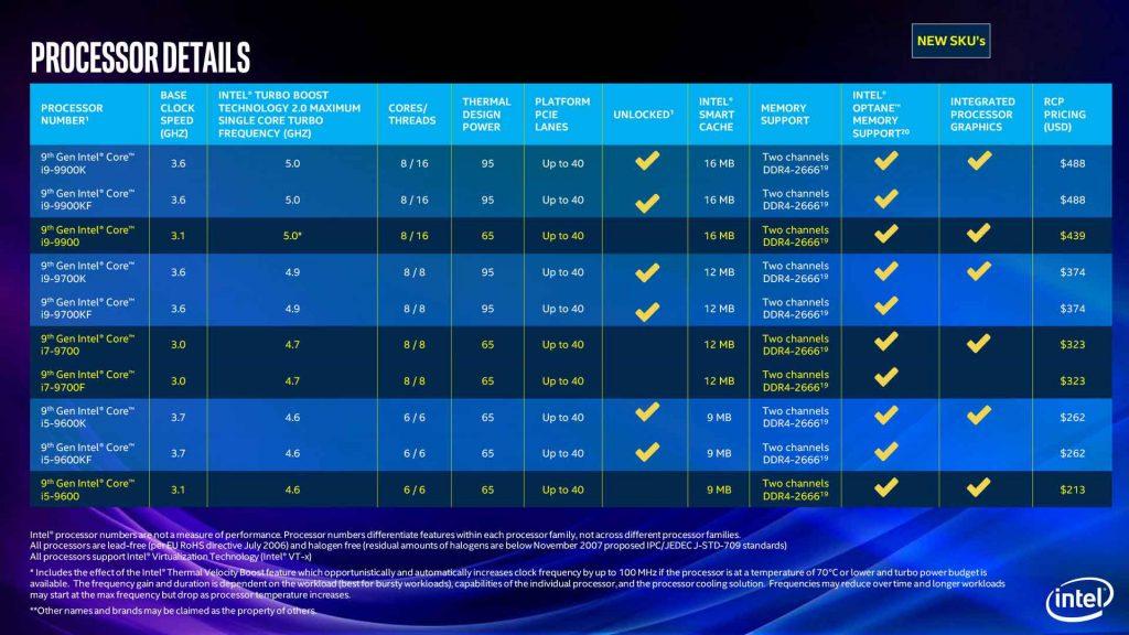 Processeurs Coffee Lake Refresh, les nouveautés Intel
