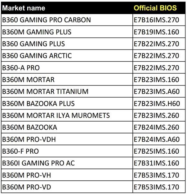 Liste des cartes mères MSI B360