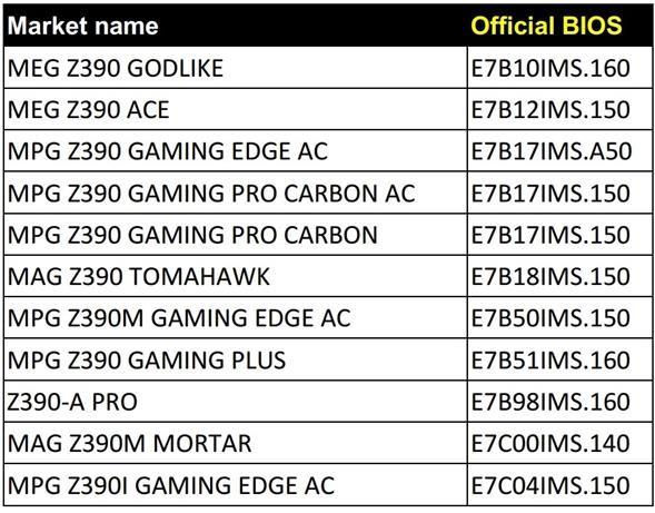 Liste des cartes mères MSI Z390