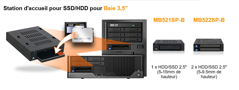 Station d'accueil pour SSD / HDD Icy Dock