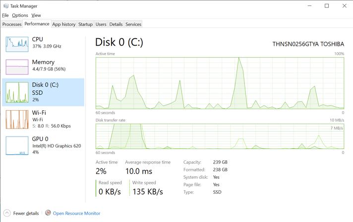 Gestionnaire des tâches de Windows 10 20H1