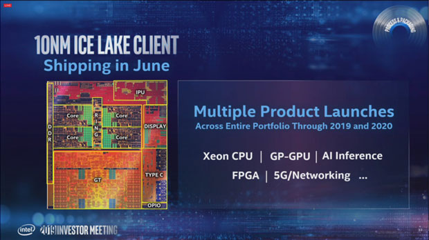 Intel - Feuille de route mai 2019