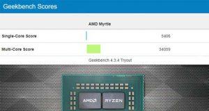 Ryzen 7 3800X Vs Core i9-9900K