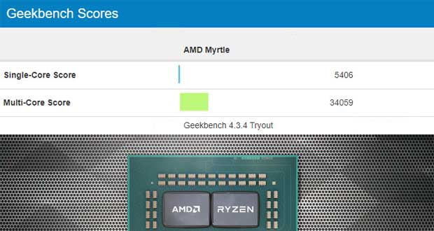 Ryzen 7 3800X Vs Core i9-9900K, Geekbench tranche mais