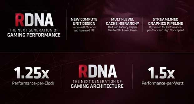 Architecture GPU RDNA d'AMD