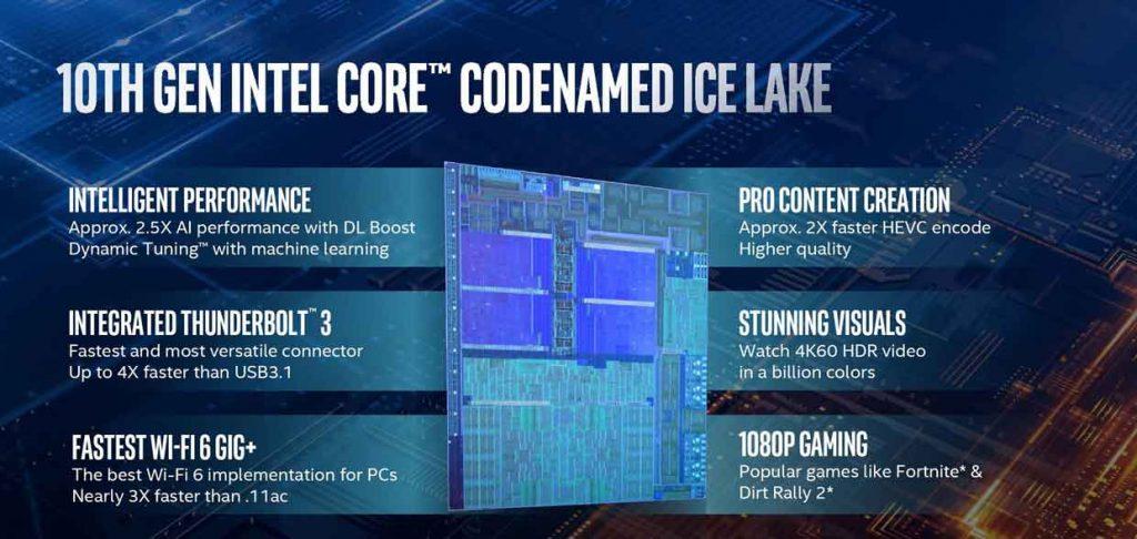 Processeur Intel Core de 10ème génération alias Ice Lake