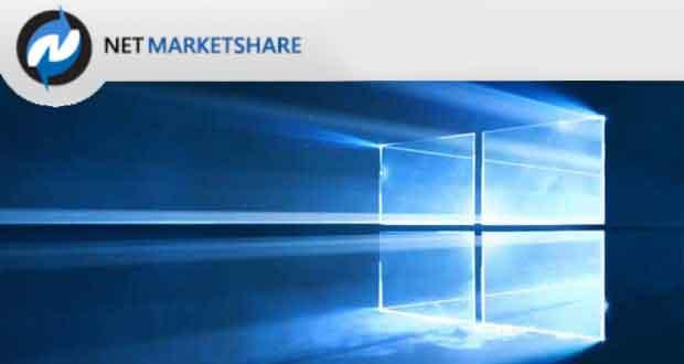Parts de marché des différentes versions de Windows – NetMarketShare – Période Juin 2019