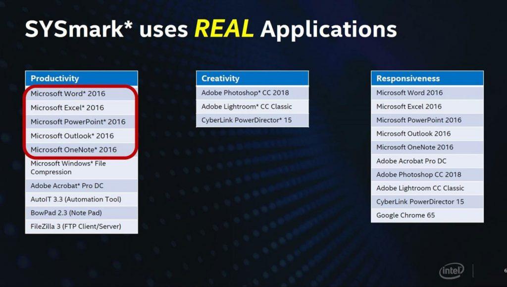 Usage réel – Ryzen 9 3900X Vs Core i9-900K Vs Core i7-9700K – Source Intel