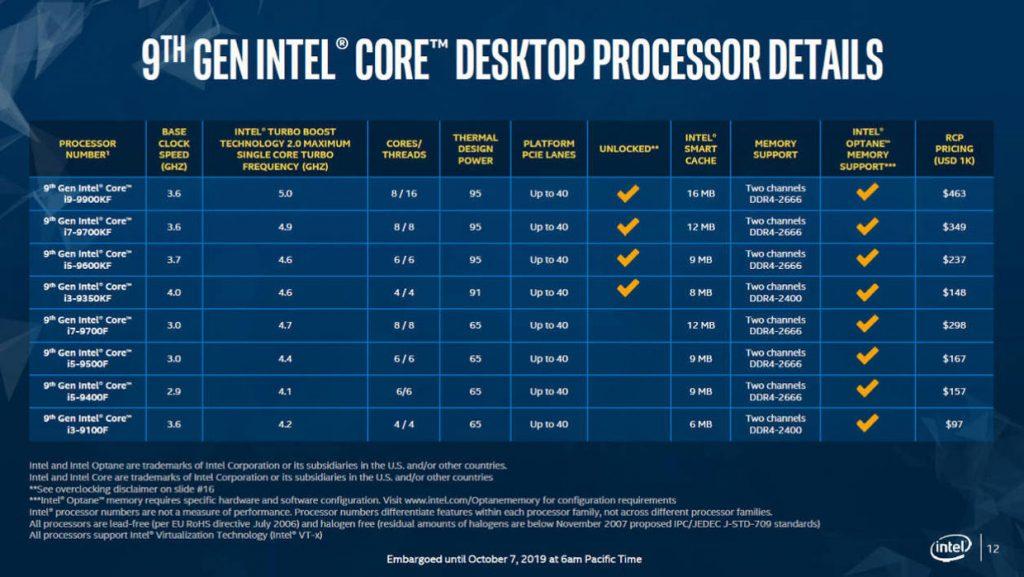 Processeurs Core S de 9ème génération - nouveaux tarifs