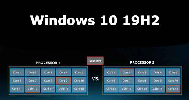 Windows 10 19H2 et les Favored cores