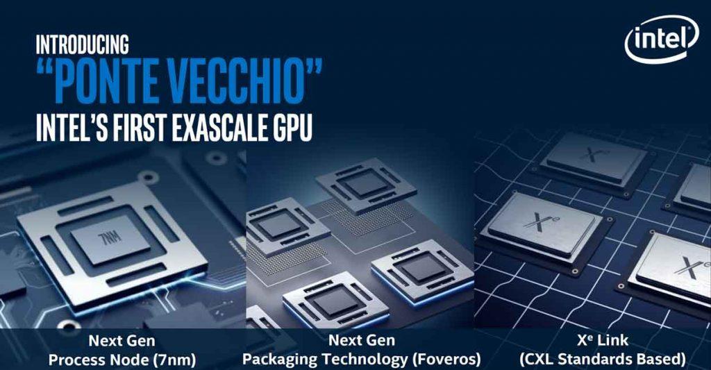 Architecture GPU Intel Xe « Ponte Vecchio »