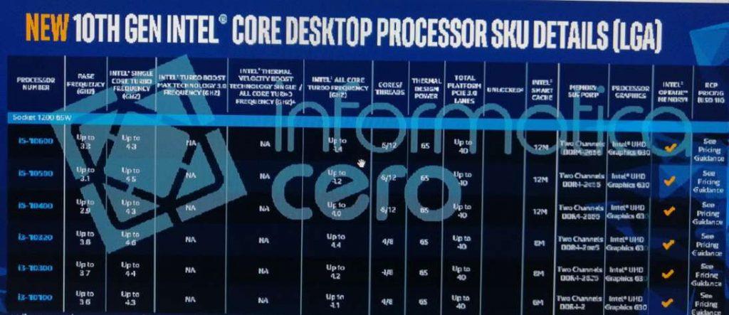 Gamme Core 10ème génération d'Intel alis Comet Lake-S