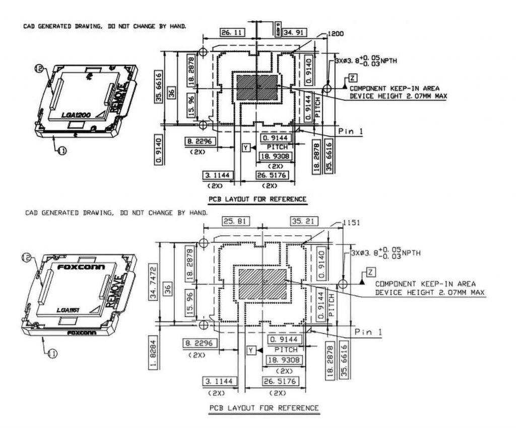 Diagrammes des sockets LGA 1200 et LGA 1151