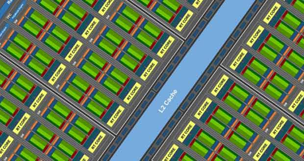 GeForce RTX 3070 et 3080, détails autour des GPU GA103 et GA104