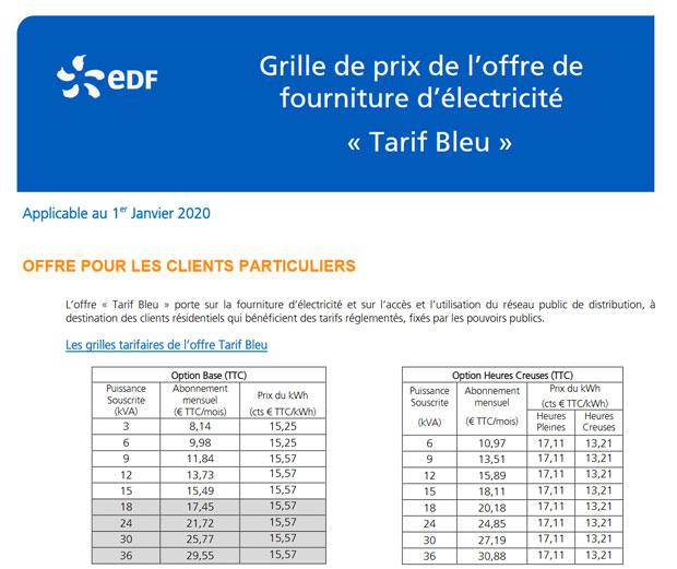 Tarifs EDF au 1 janvier 2020