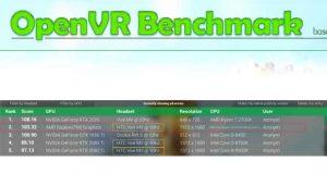 OpenVR Benchmark et un mystérieux GPU AMD Radeon Graphics