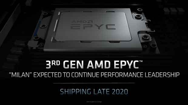 Processeur Epyc Milan d'AMD