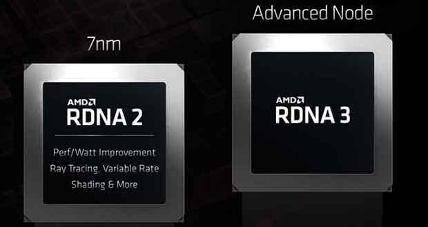 Architectures GPU RDNA 2 et 3 d'AMD