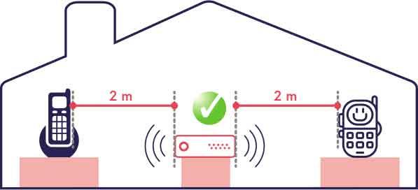 ARCEP – 5 astuces pour optimiser le Wi-Fi