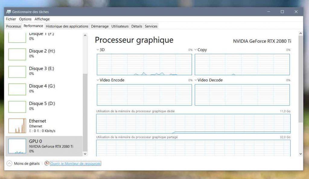 Gestionnaire des tâches de Windows v1909