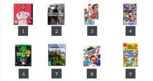 Le Gaming 2019 en France - Top 10 des jeux vidéo