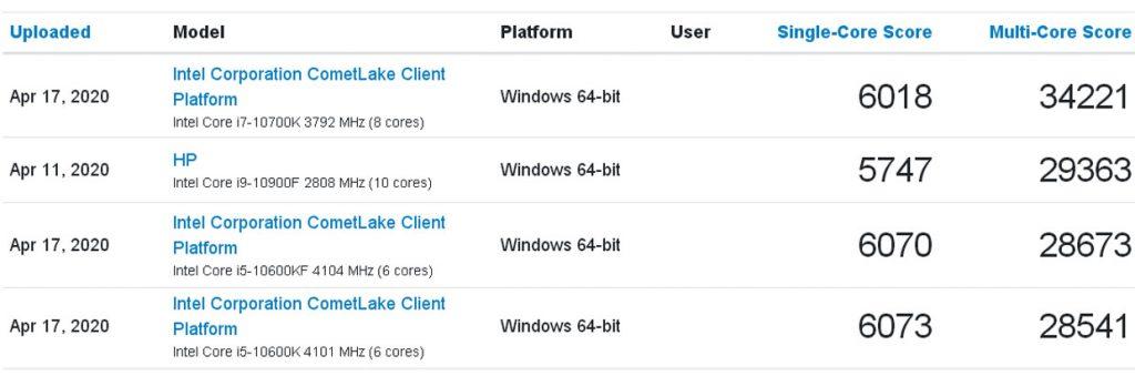 Performances des Core i7-10700K et Core i5-10600K sous le benchmark Geekbench V4.