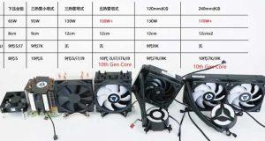 Processeur Intel Core i9-10900F