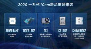 Intel et la gravure 10 nm – Feuille de route