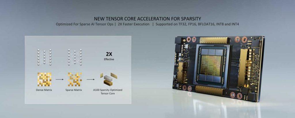 GPU A100 de Nvidia (Architecture Ampere)