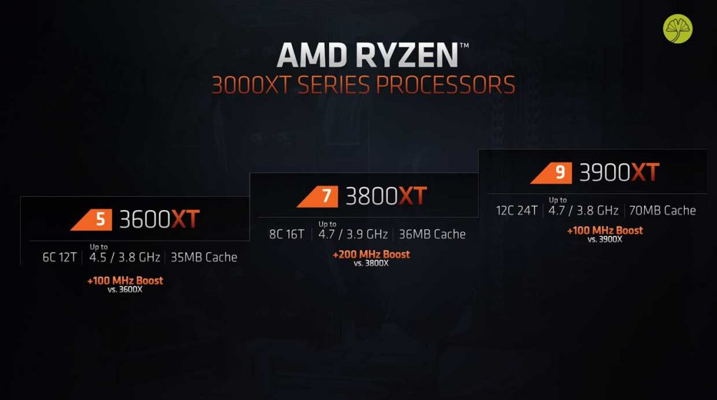Processeurs Ryzen 5 5600XT, Ryzen 7 3800XT et Ryzen 9 3900XT d'AMD