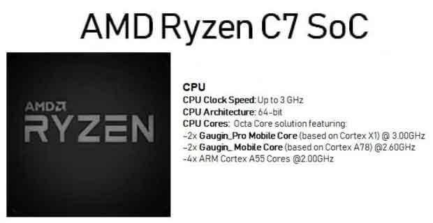 Processeur SoC Ryzen C7