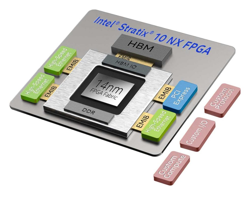Stratix 10 NX chiplets