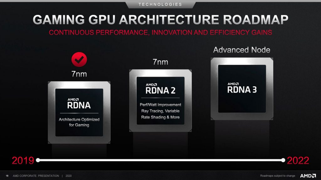Feuille de route AMD – Architecture GPU RDNA