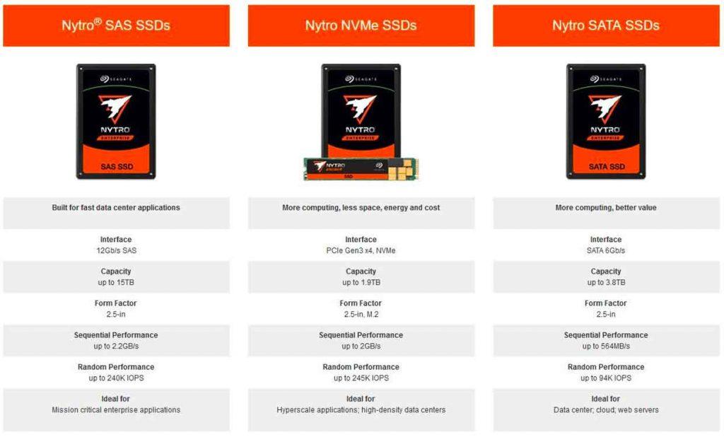 Famille de SSD Seagate Nytro Enterprise