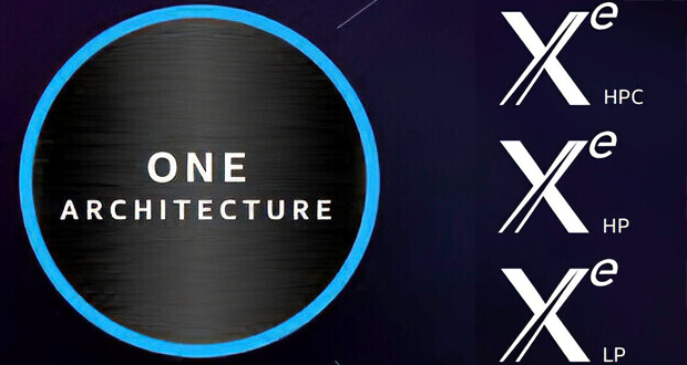 Architecture Intel Xe