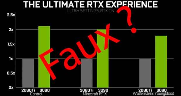 GeForce RTX 3090 Vs GeForce RTX 2080 Ti - Document Faux ou pas