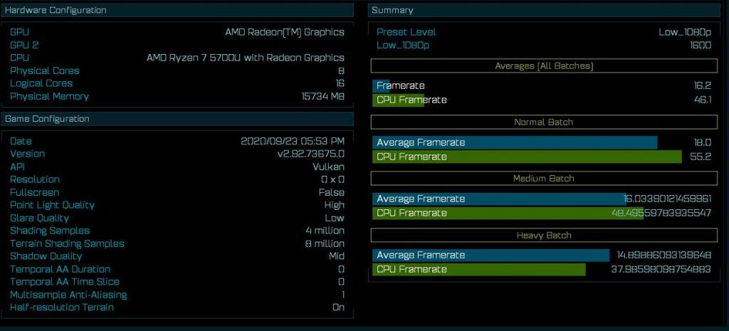 APU Ryzen 7 5700 et le benchmark AoTS
